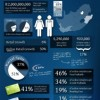 The State of Ecommerce in South Africa (Infographic)